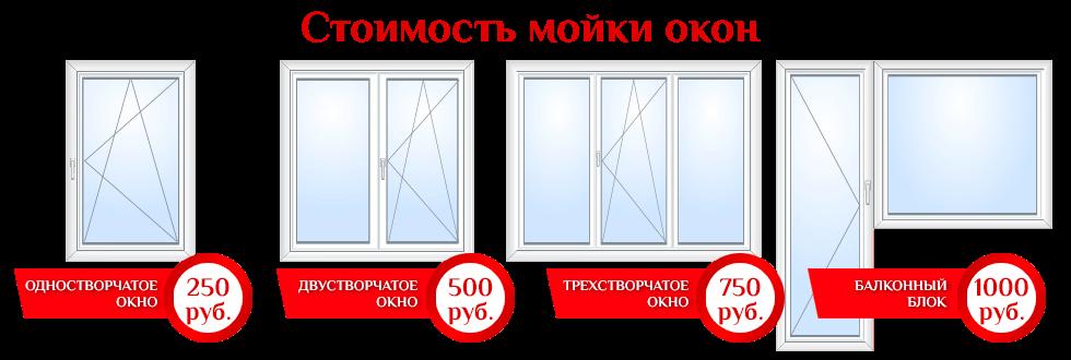window-cost